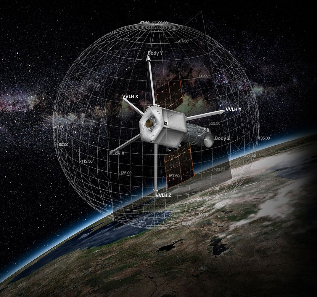 Large Scale Space-System Simulation