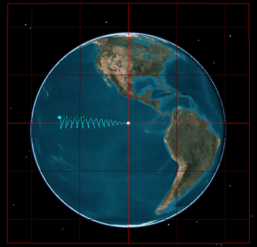 How do you improve the visualisation of GEO Satellite Orbits in STK?